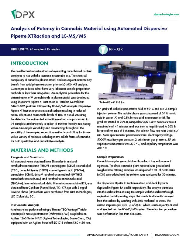 analysis of potency in cannabis material using automated extraction and LC-MS/MS
